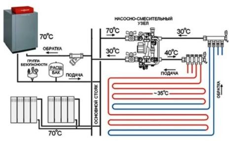 Схема отопления теплым полом