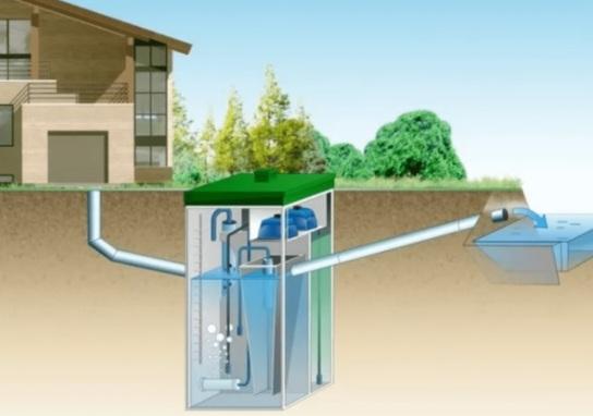 Вывод воды в канаву