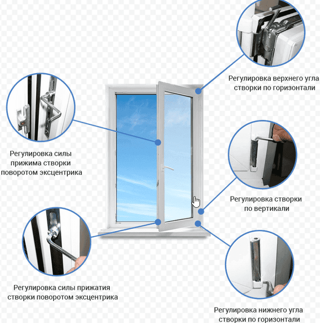 Окна регулировка 2