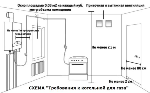 Котельная в частном доме - 90 фото особенностей установки современного оборудования