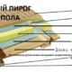 Чем и как утеплить полы в деревянном доме снизу