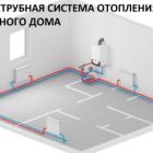Двухтрубная и однотрубная система отопления в частном доме