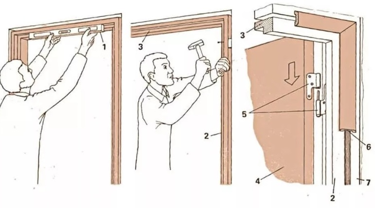 Крепление коробки дверей